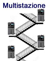 stampanti multistazione